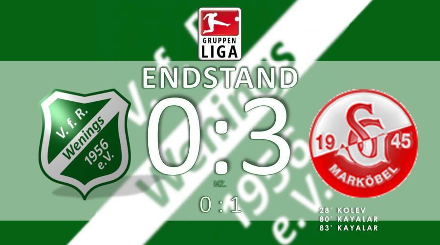 Endstand 12. Spieltag