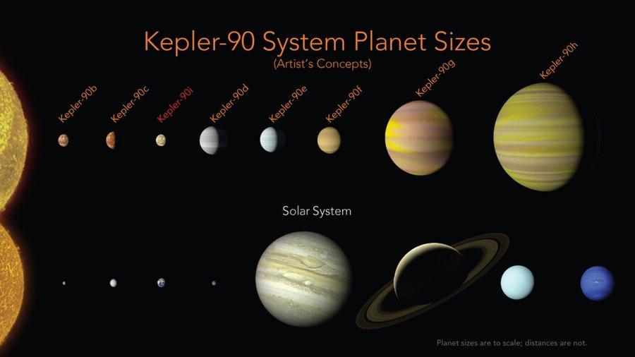 NASA-Entdeckung-von-Kepler-90i-1513334865-0-0