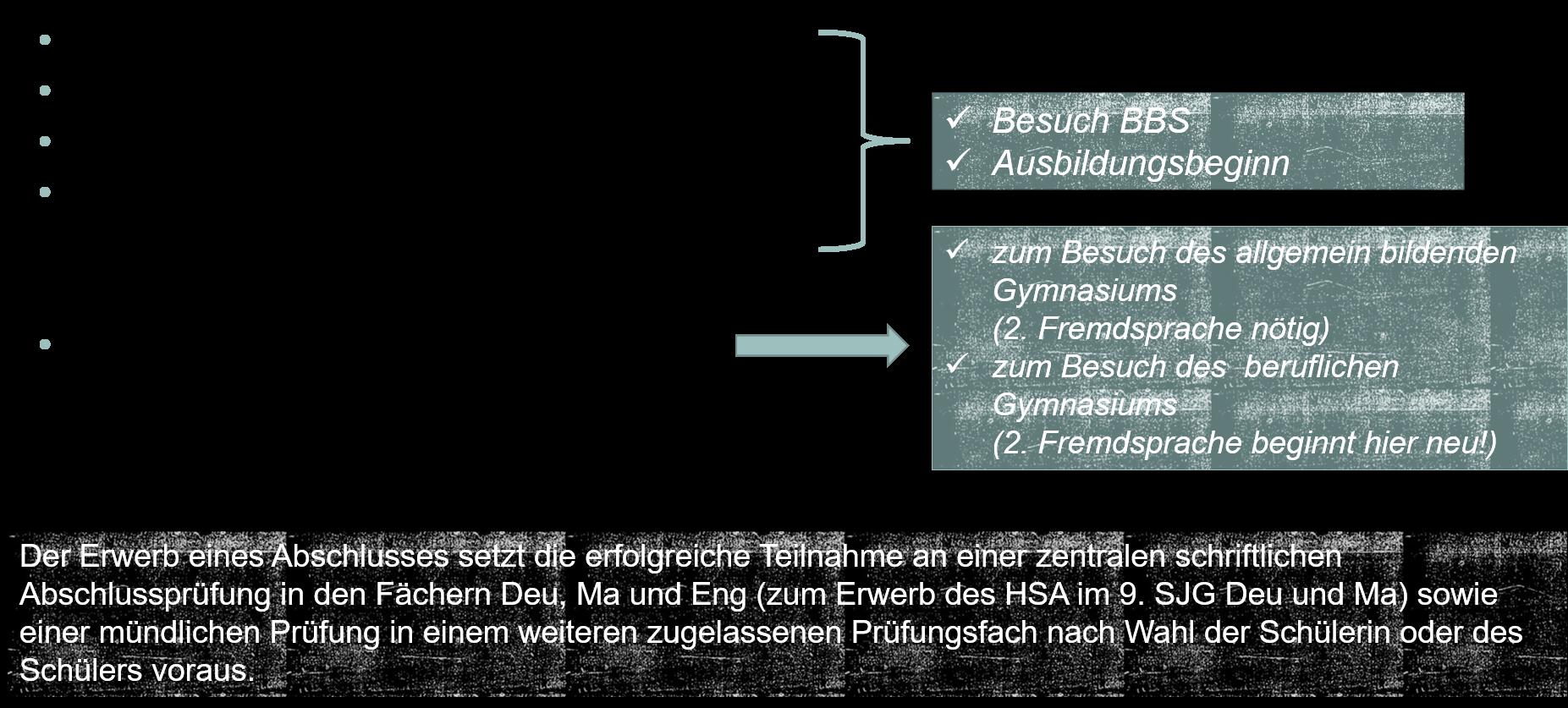 Abschl_sse_1_