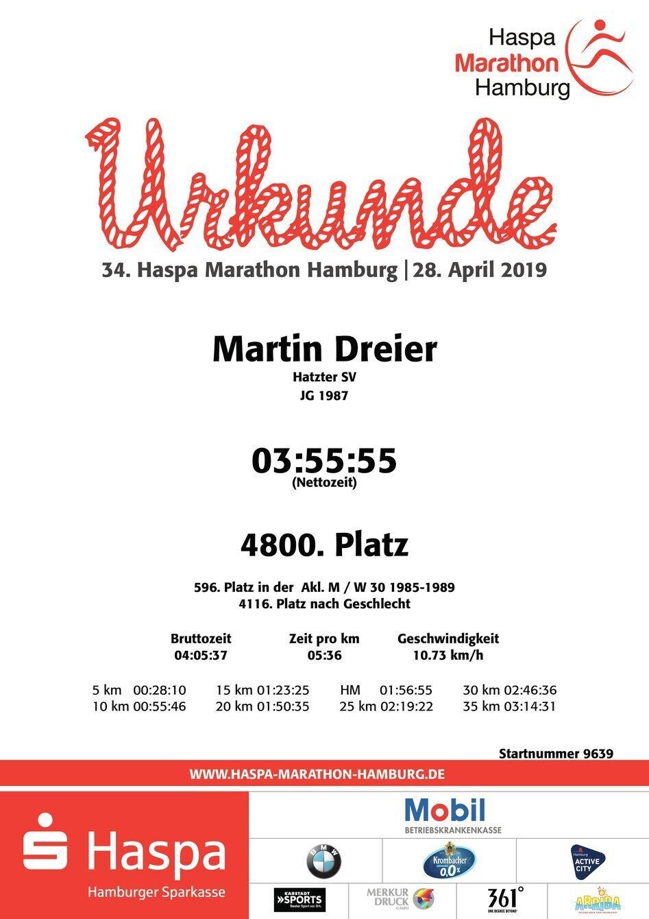 Urkunde_Martin_2019