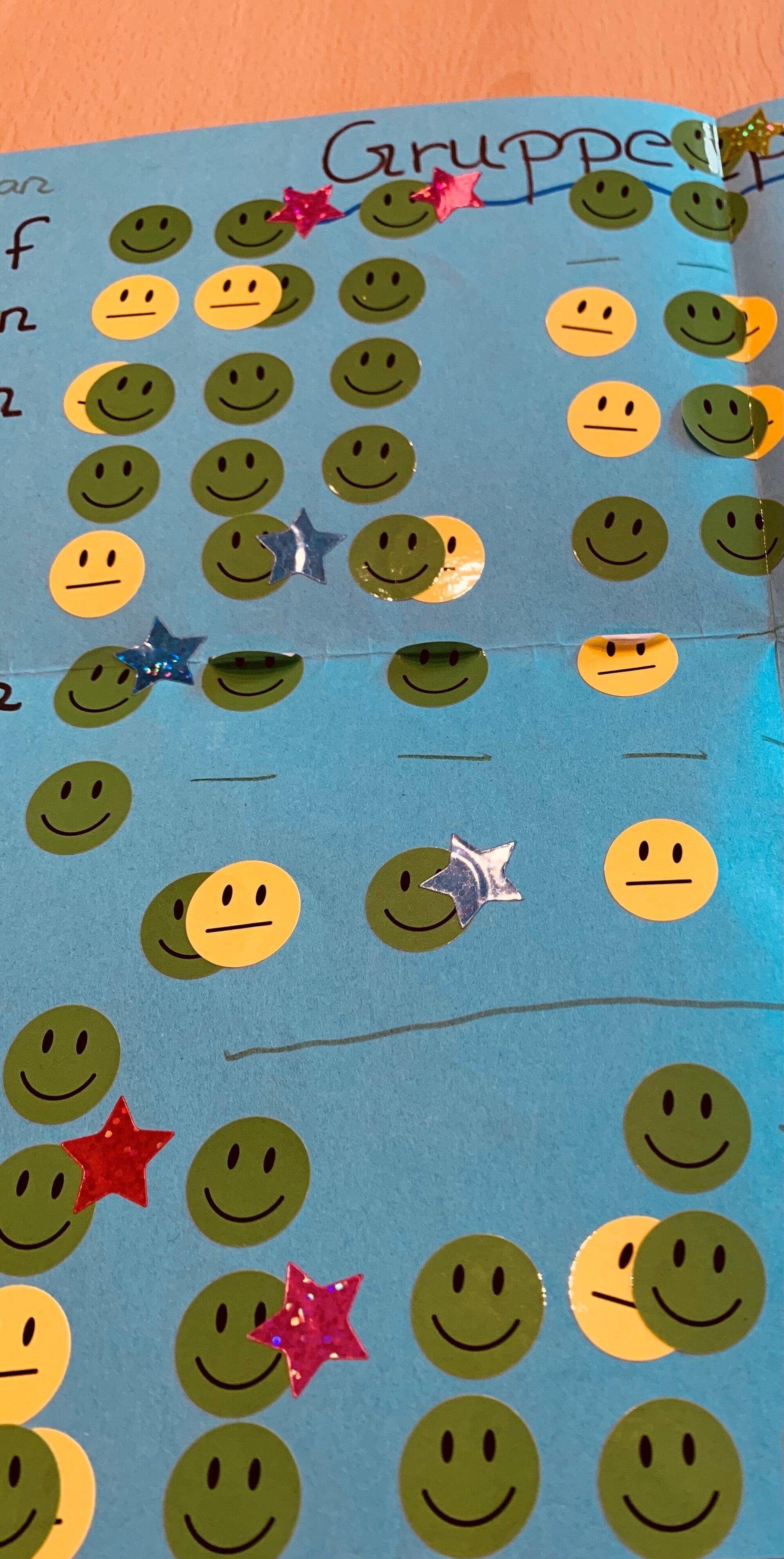 Smiley-Plan
