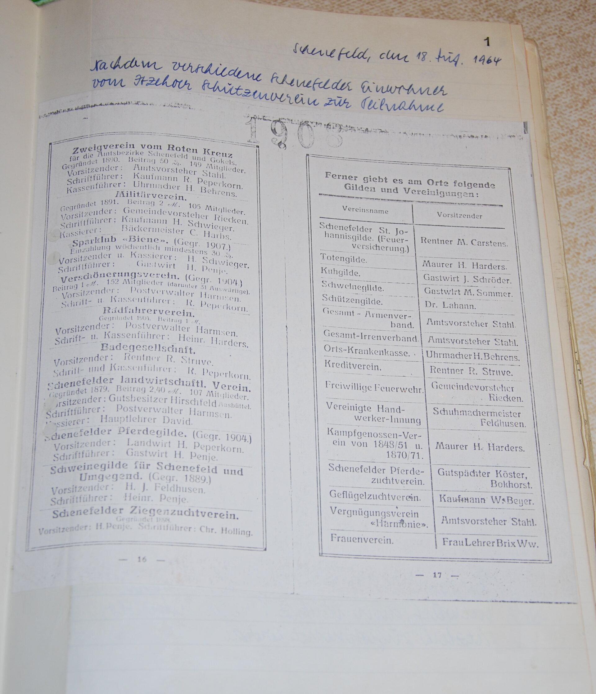 Handbuchkopie von 1903