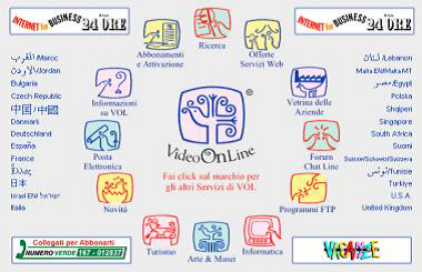 Video On Line (1994) http://uploads.wikimedia.org/wikipedia/it/7/73/HomePageVideoOnLine.png
