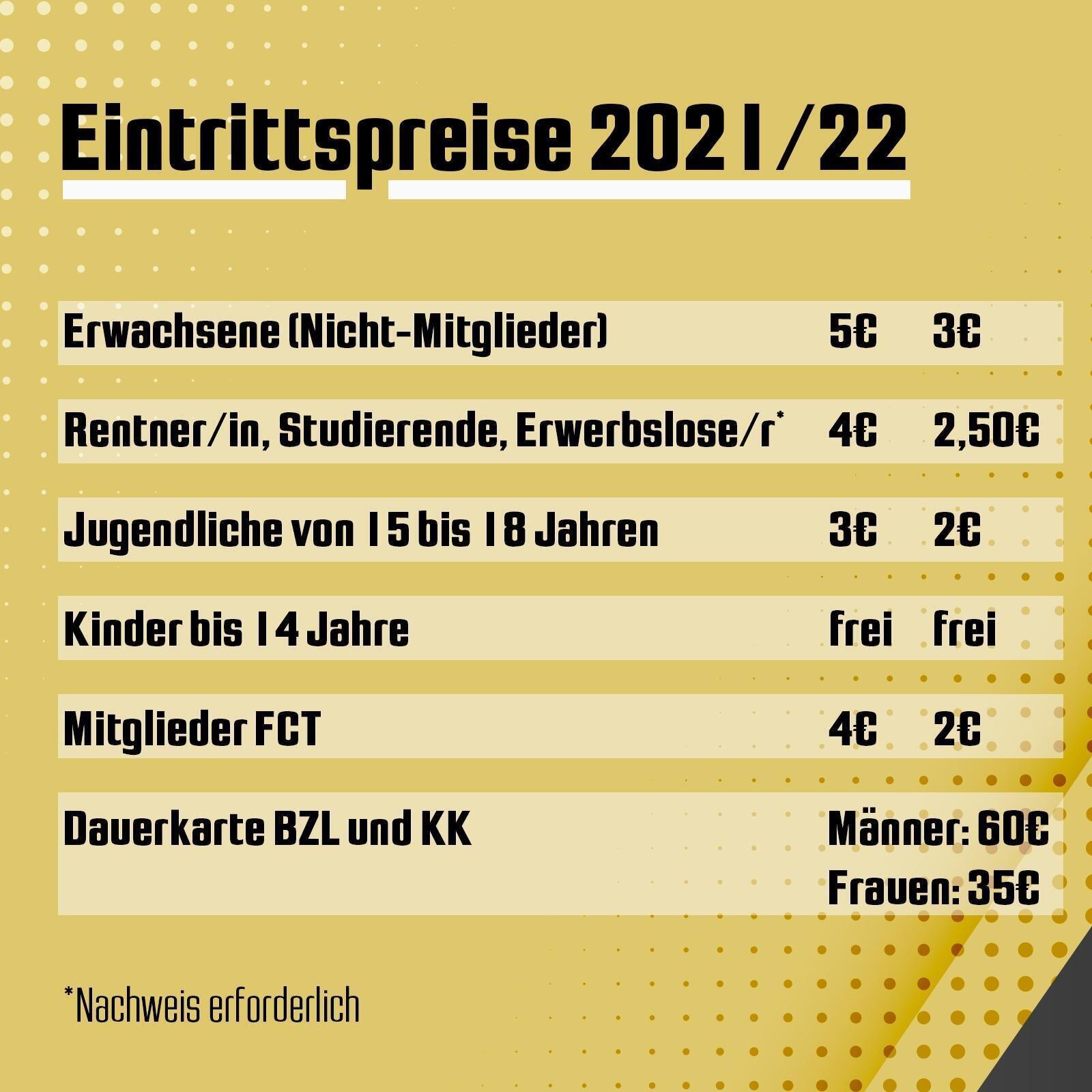 Eintrittspreise Saison 2021/20222