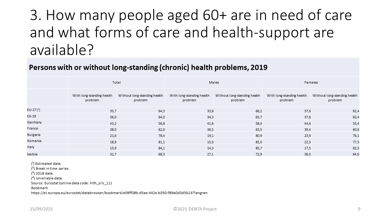 Care and health support