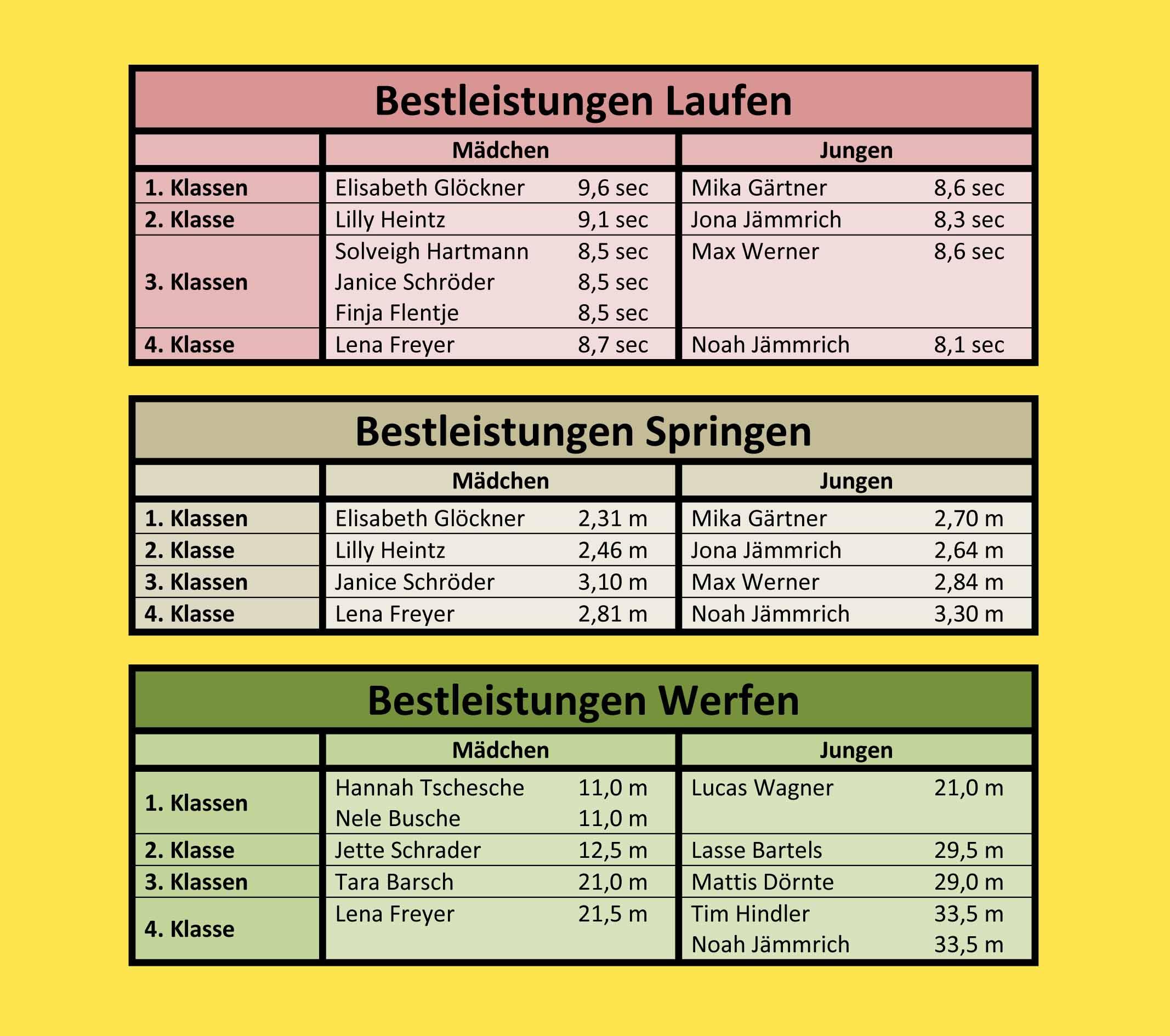 Nett Leitgedanke Einer Tabelle 5Klasse Ideen - Mathe Arbeitsblatt ...