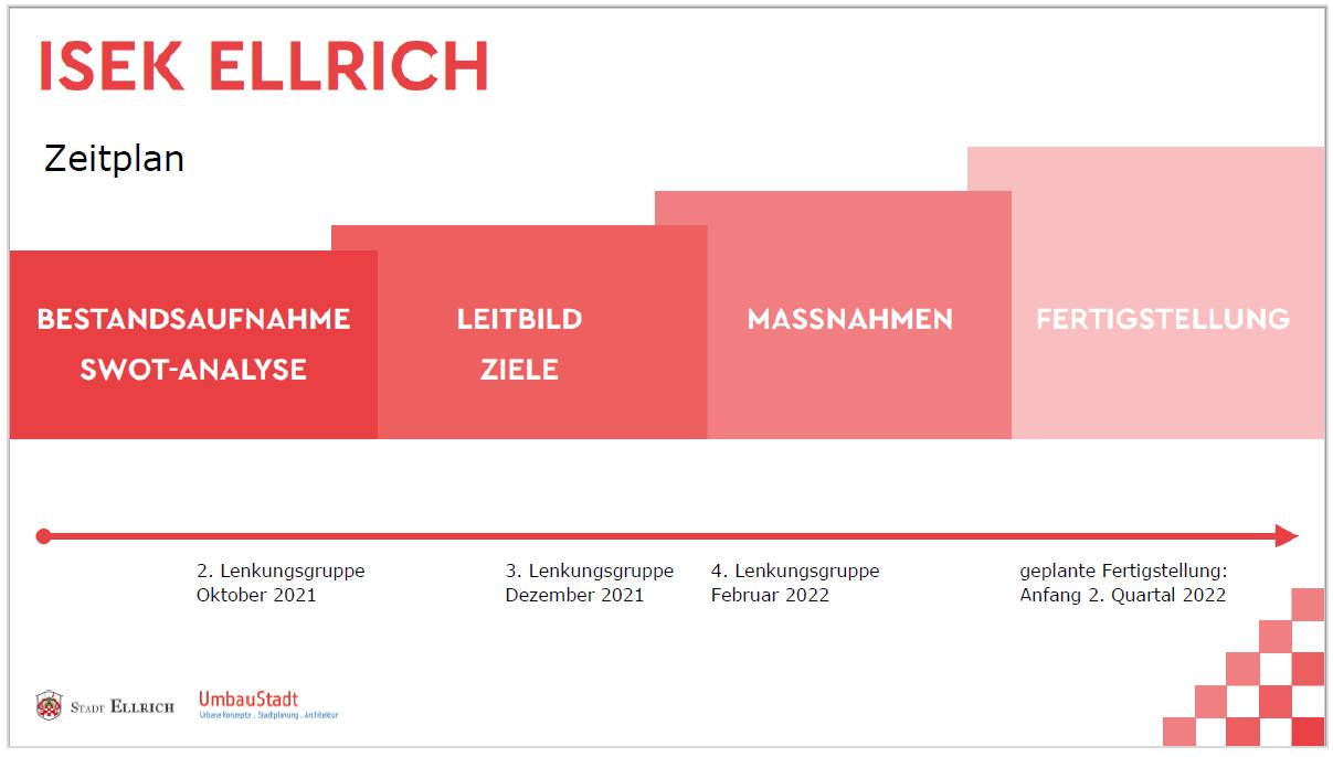 ISEK Ellrich