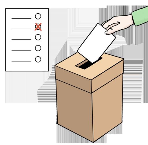 Bild zeigt eine Wahlurne, in die ein Wahlschein gesteckt wird