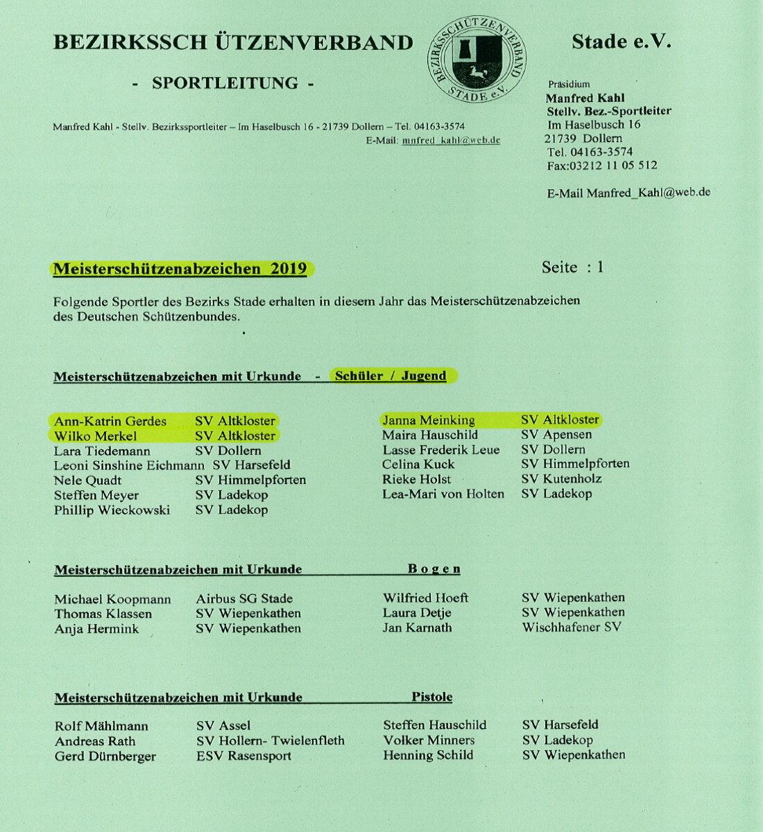 2019-Jugend