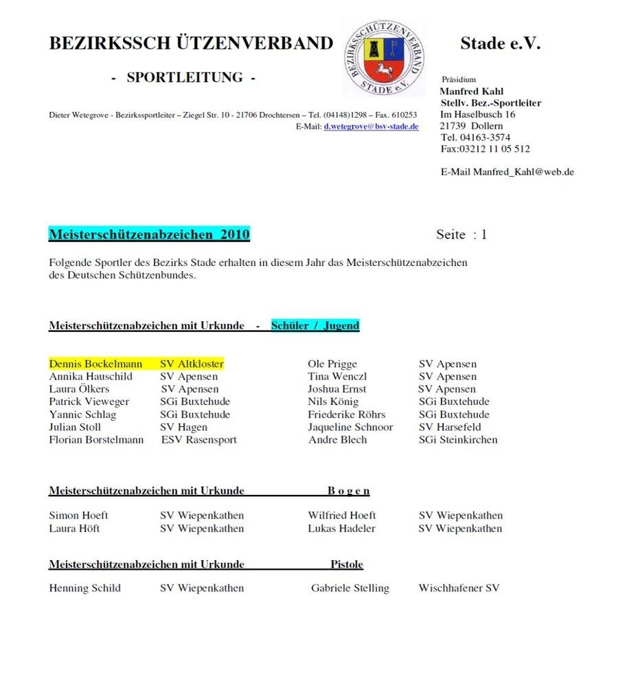 2010-Jugend
