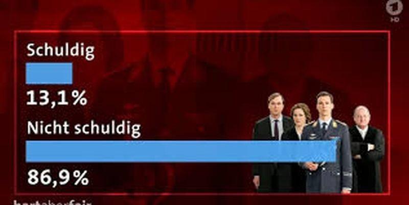 Quelle: www.berliner-zeitung.de