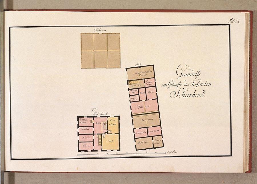 Grundris des Gehöftes des Koßaeten Scharbrod - heute Stiftungshaus Werderdammstraße 9