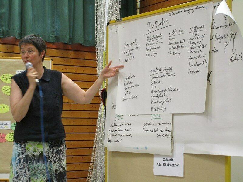 Dorfkonferenz 2018 - Vorstellung der Ergebnisse