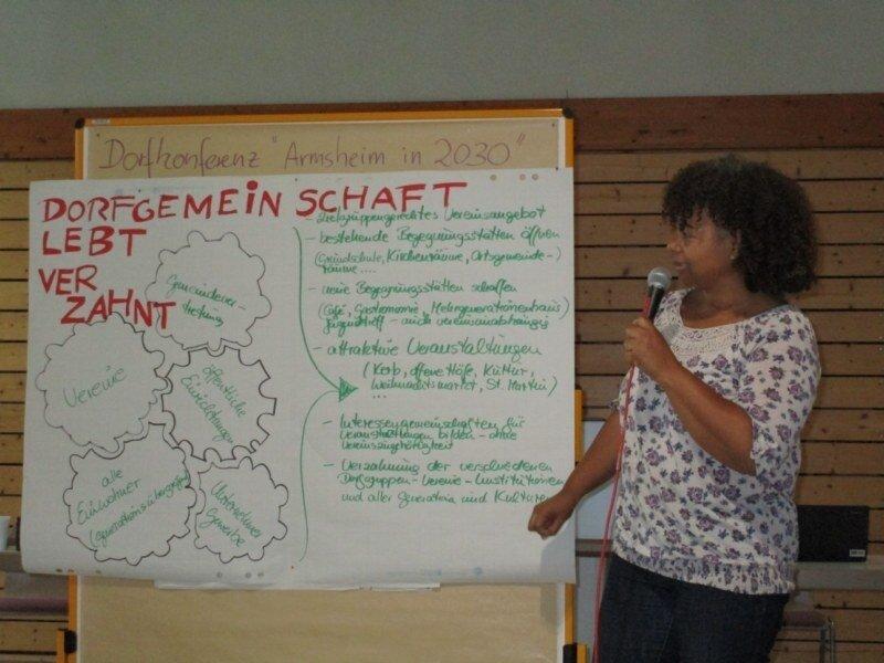 Ergebnisse der AG Dorfgemeinschaft und Vereine