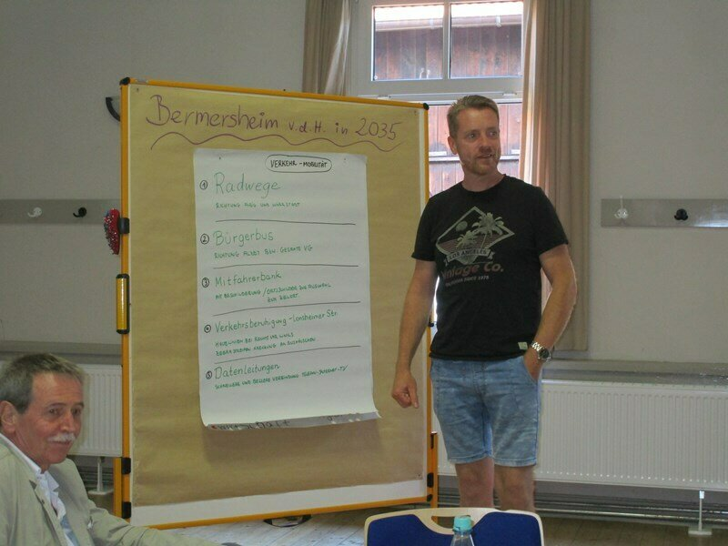 Vorstellung der Ergebnisse der Arbeitsgruppen