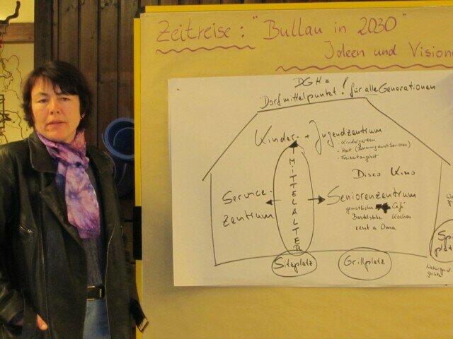 Visionen 2030: Kinder, Jugend und Senioren