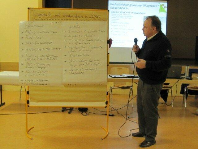Präsentation der Ergebnisse der Zeitreise in Wingsbach