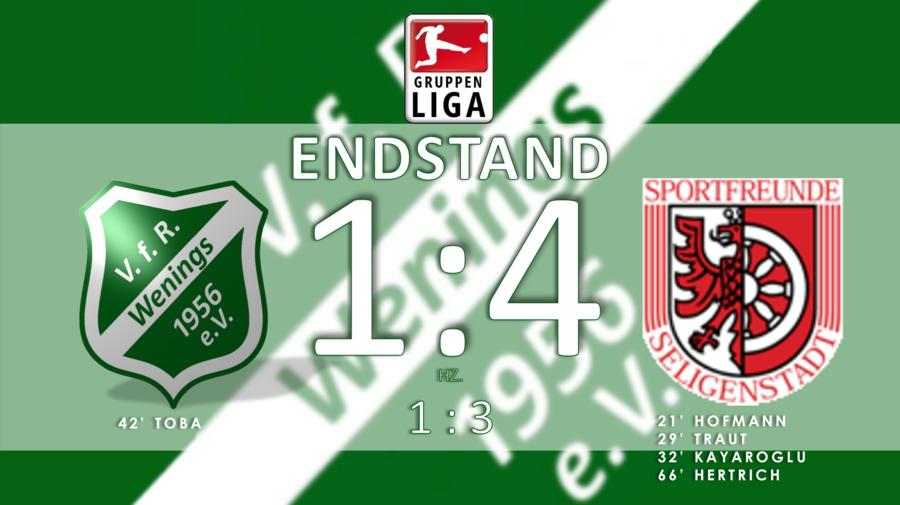 Endstand 15. Spieltag