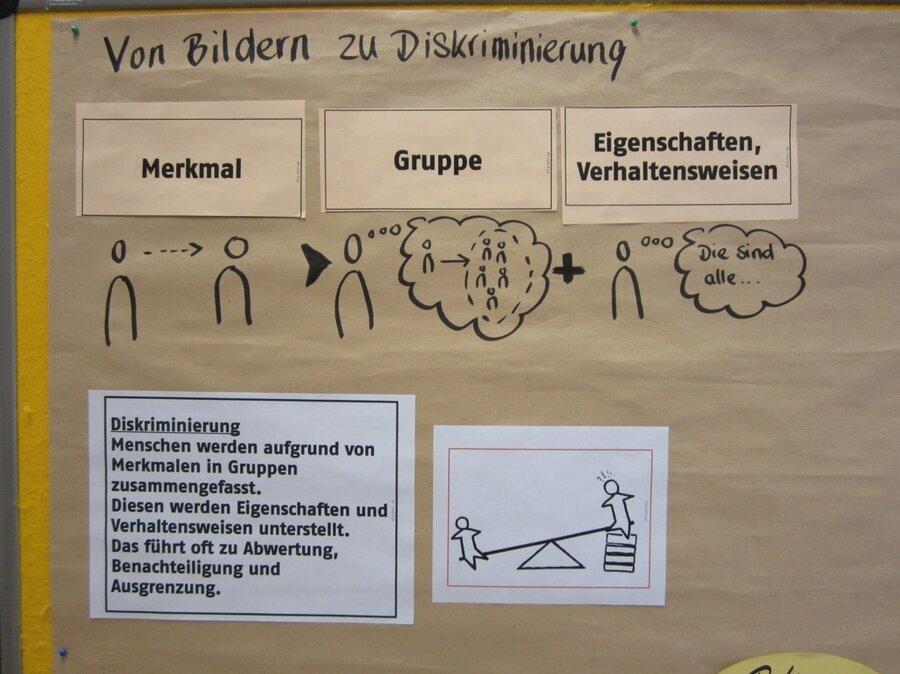 © Foto: Frau Bußmann - Diskriminierung