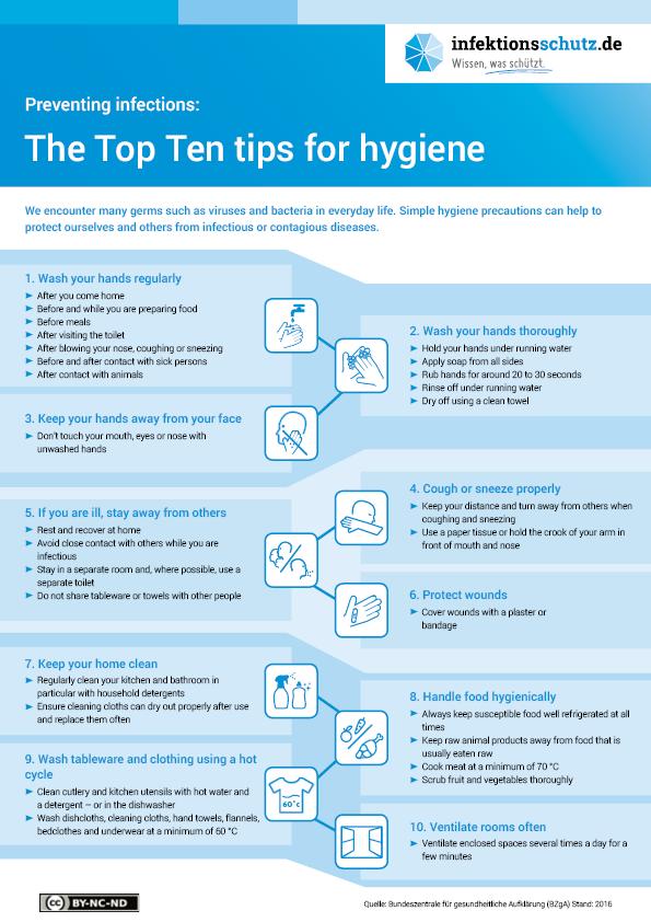 RZ_A4_Plakat_10_Hygienetipps_V3.0_EN_72dpi