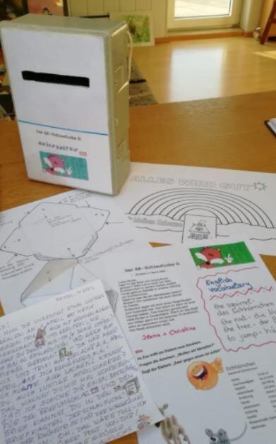 Bild zeigt Briefkasten in Papierform mit Post