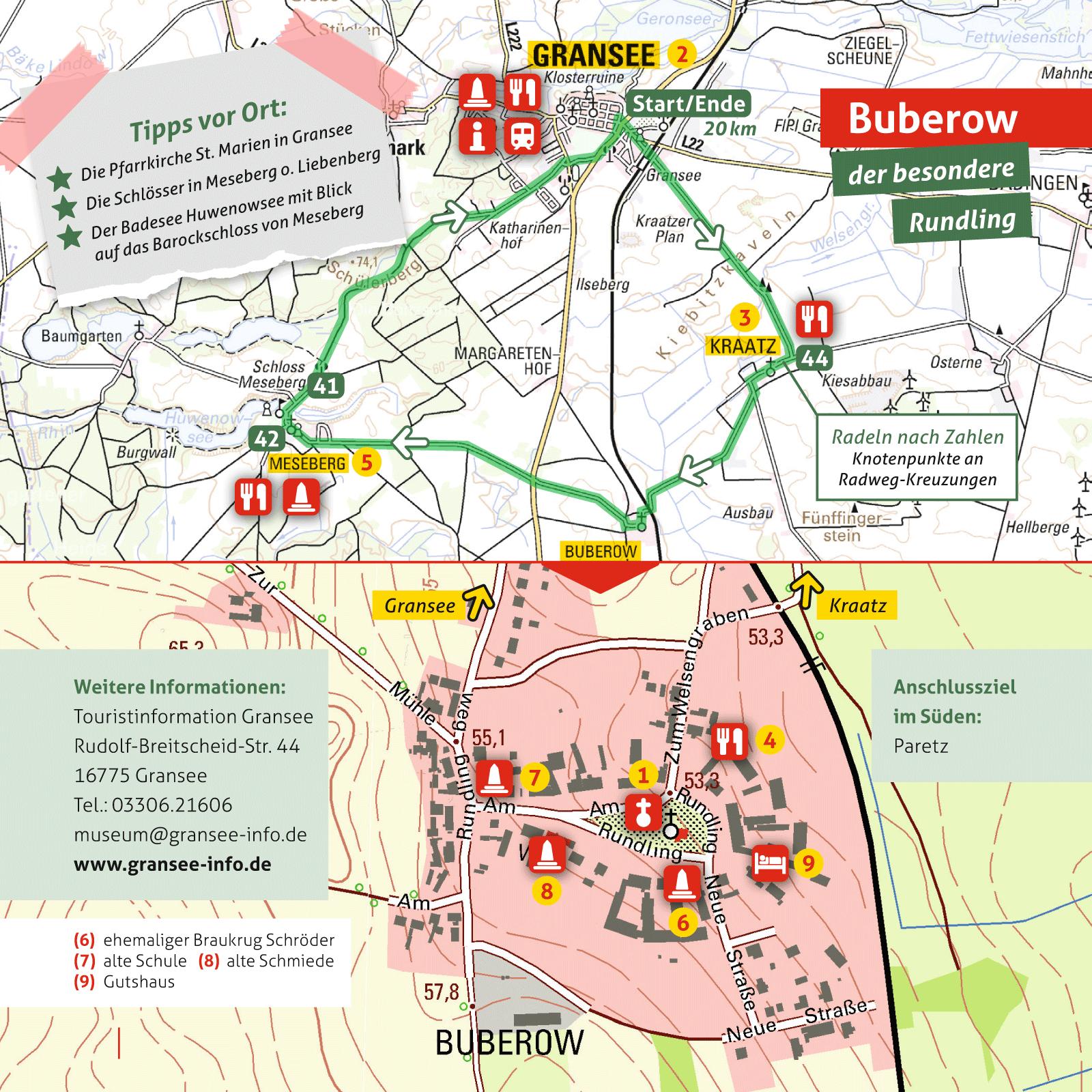 Ausflugskarte von Buberow