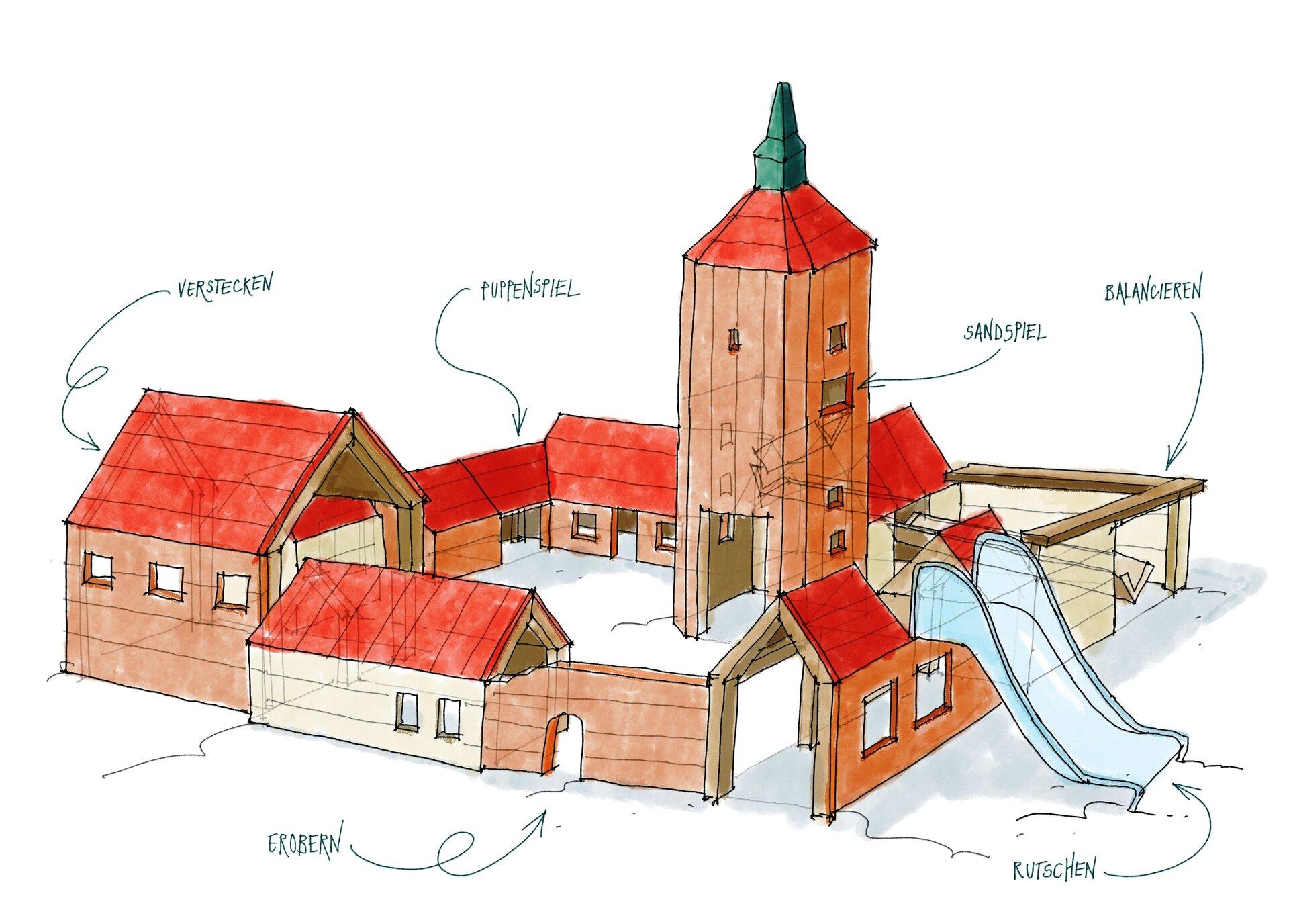 Spielplatz an der Burg