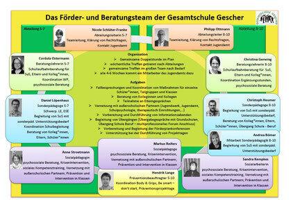 Beratung_an_der_Gesamtschule_Gescher