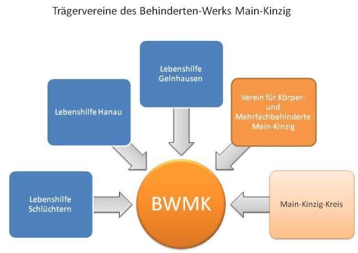 lh-bwmk-700