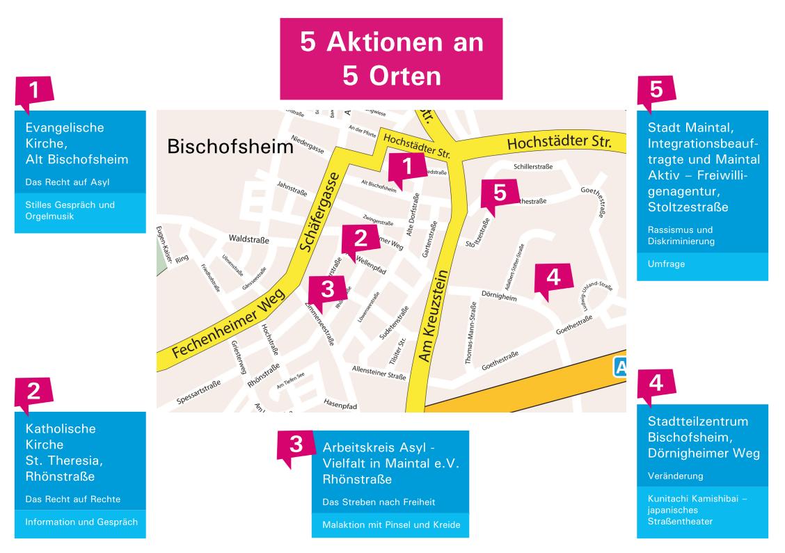 Bild zeigt die 5 Stationen der Aktion