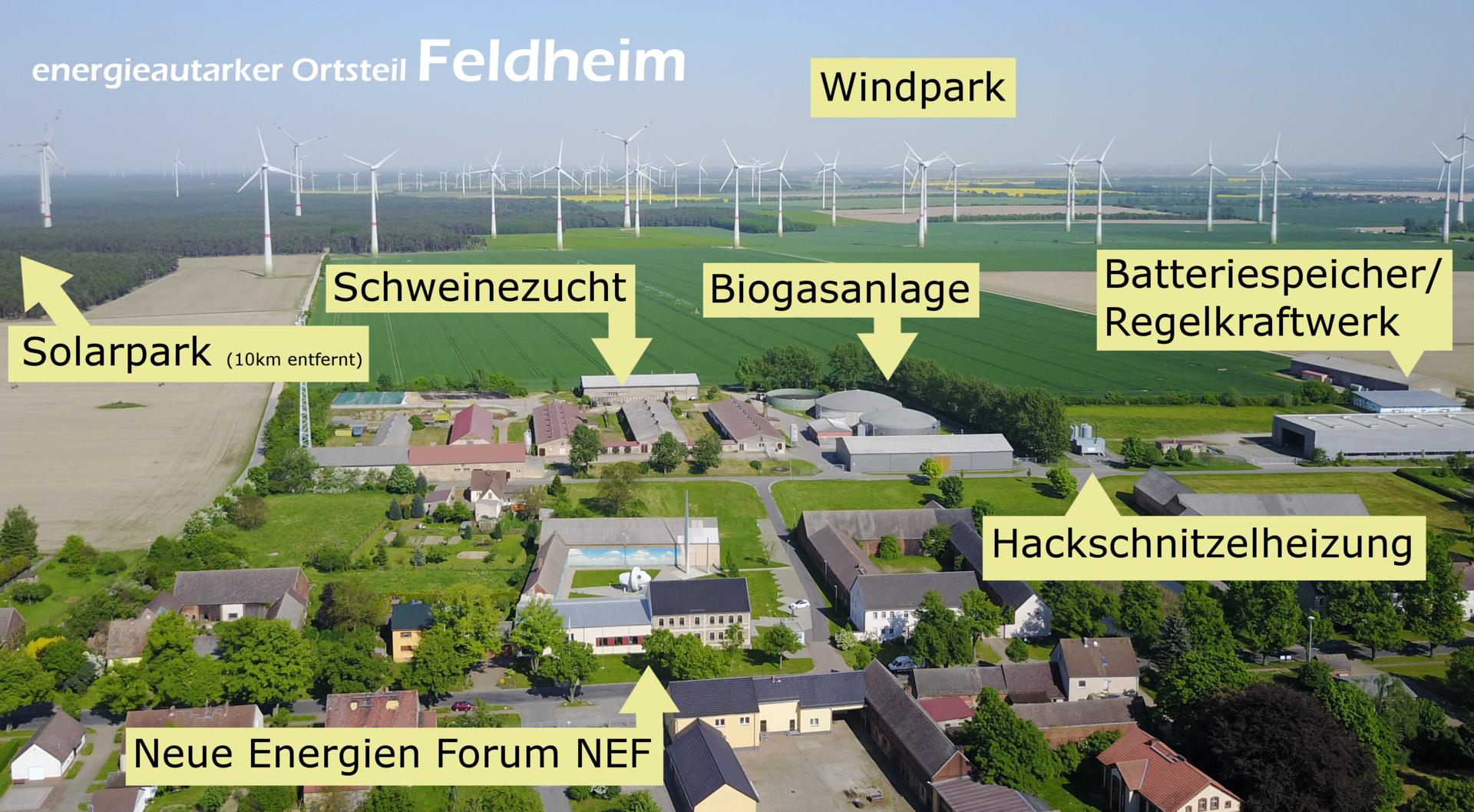 energieautarker Ortsteil Feldheim ((c) Steven Hille /Funkloch.me)