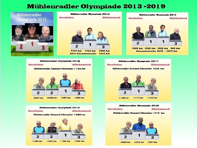 Mühlenradler Olympiade