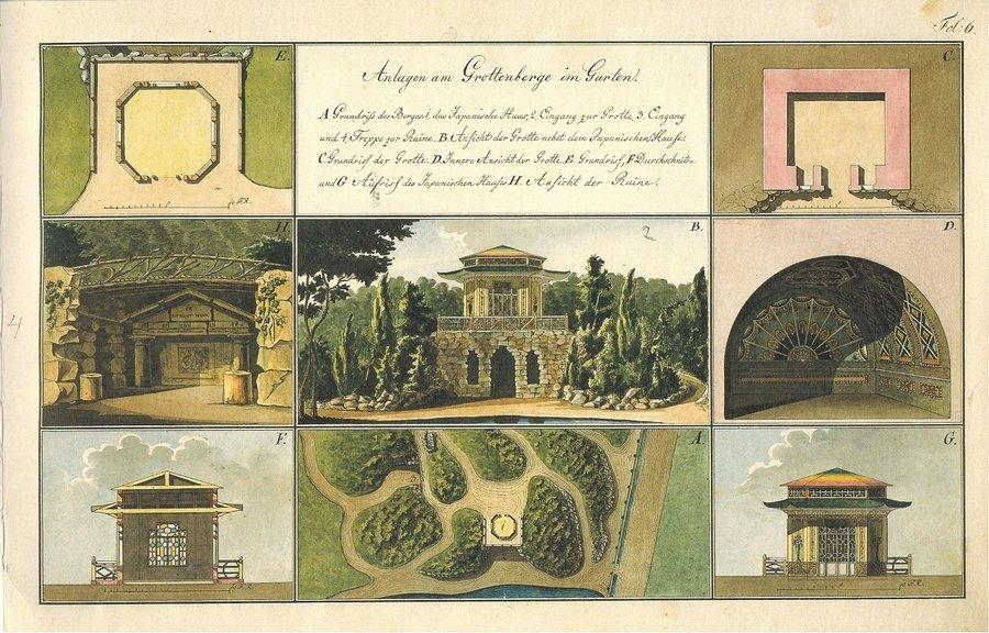 Grottenberg, Tempelchen und Japanisches Teehaus, Paretzer Skizzenbuch