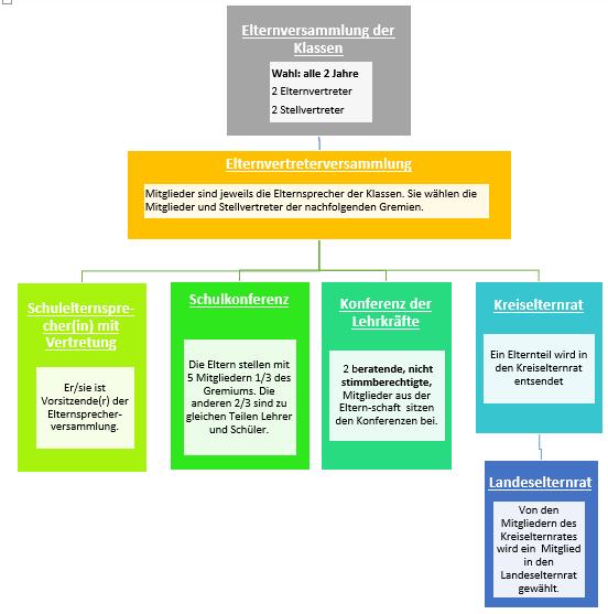 Grafik_Mitwirkung