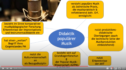 Startbild zum Video von Jan-Peter Koch