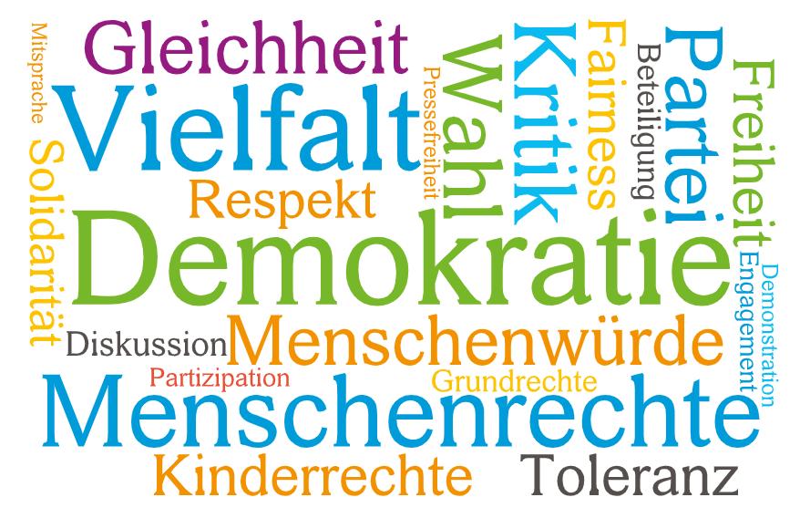 Bild zeigt Demokratie-Wortwolke
