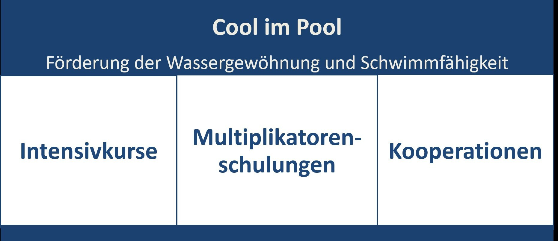 Cool im Pool Säulen