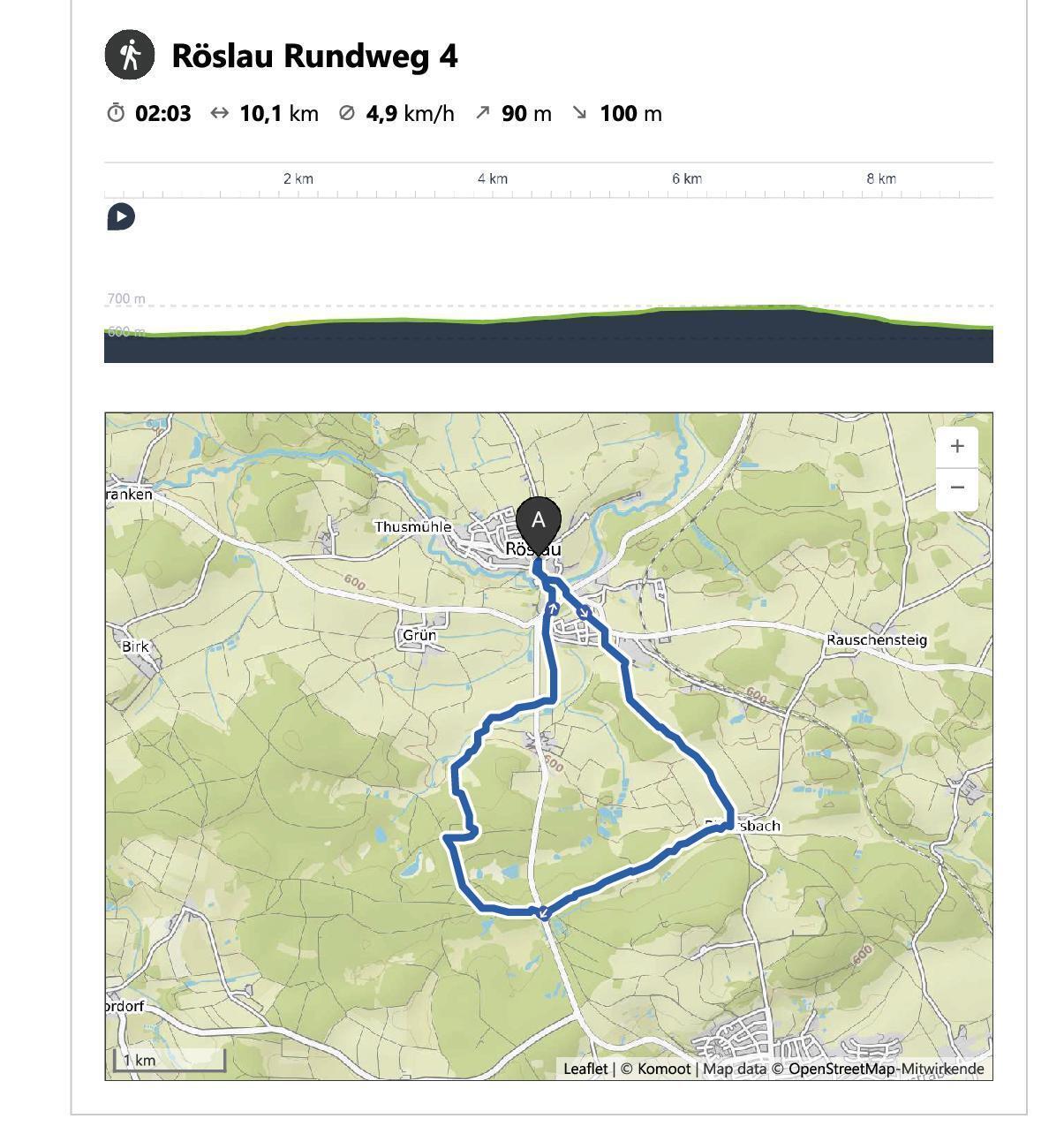 Rundwanderweg 4