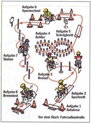 Fahrradparcors
