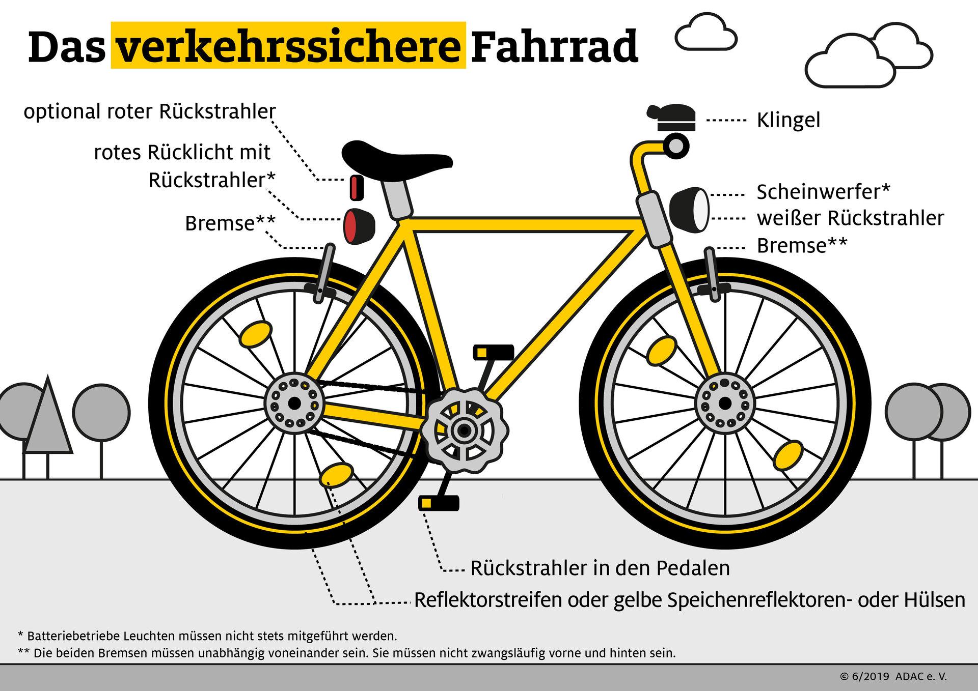 Ein verkehrssicheres Fahrrad