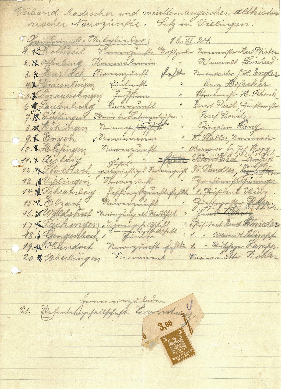 Liste mit den Unterschriften der Gründungsmitglieder der späteren VSAN vom 16. November 1924, Foto: Rüth