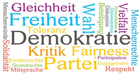 Bild zeigt Demokratie-Wortwolke, Foto: Maintal Aktiv
