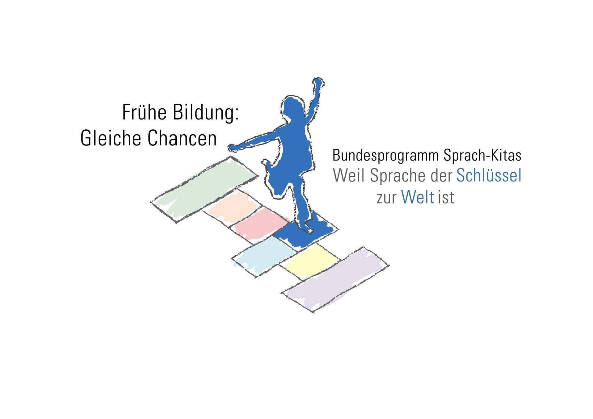 Bundesprogramm Sptrachkitas
