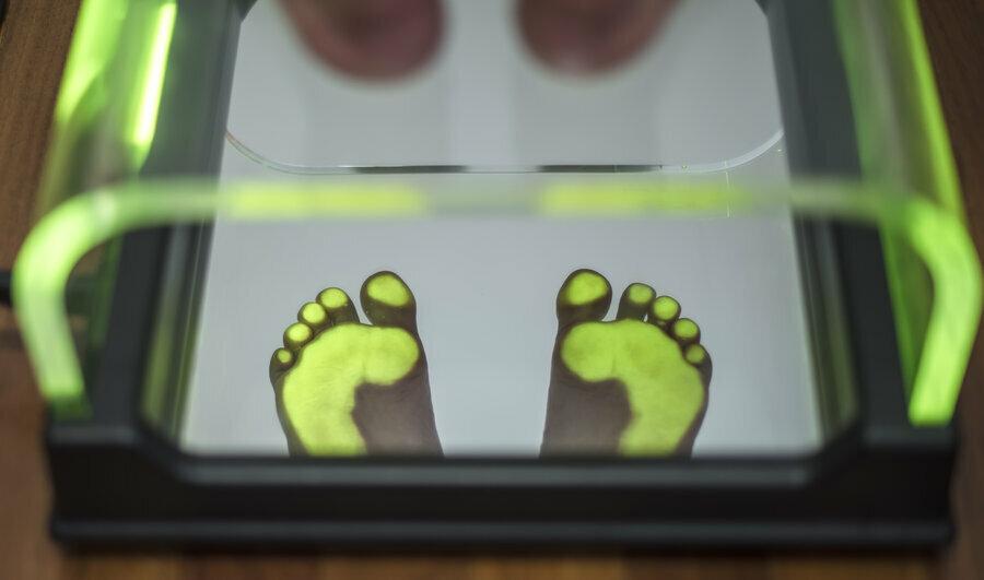 Körperhaltungsanalyse