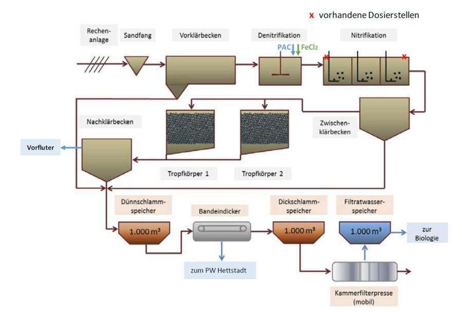 Technische_Daten