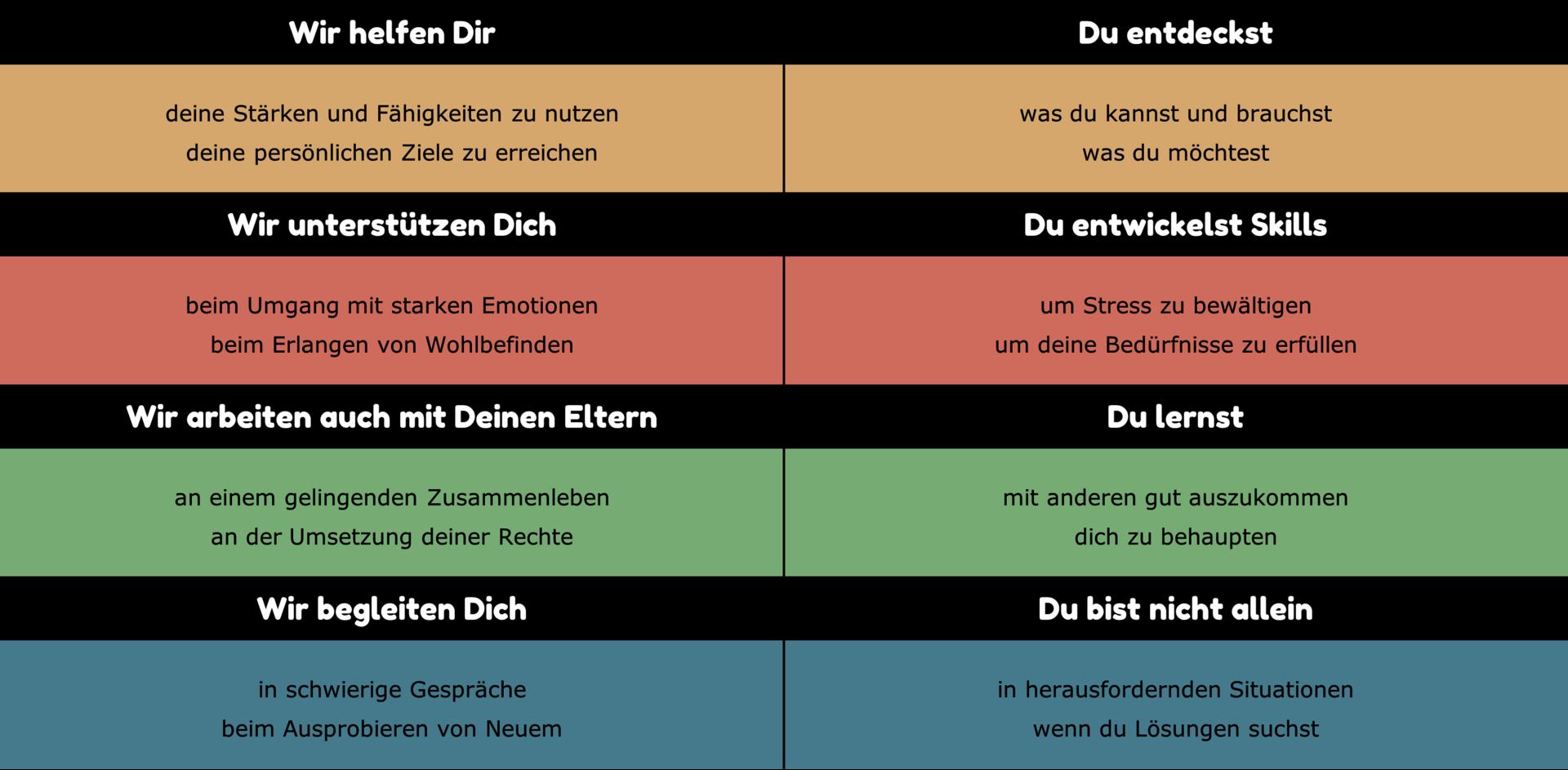Coaching_Überblick